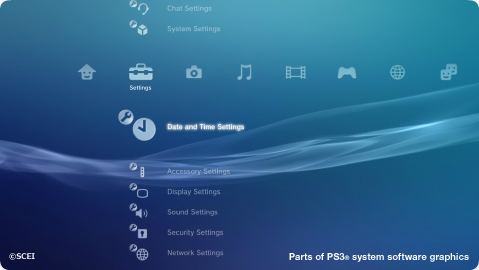 Parts of PlayStation 3 system software graphics